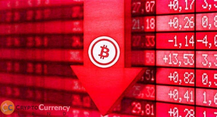 ارزش بازار ارز های دیجیتال و بیت کوین، رو به سقوط